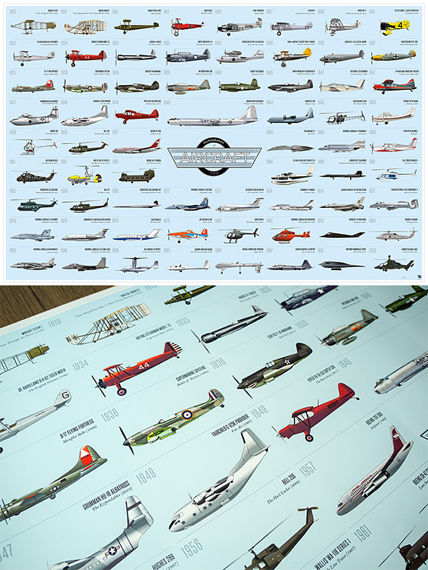 Filmography of Aircraft at werd.com
